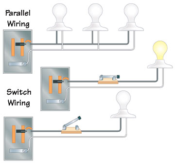 types of electrical wiring hometips Wiring Fluorescent Light Fixtures Wiring a Ceiling Light Fixture